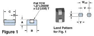 2743021447 - FAIR-RITE PRODUCTS