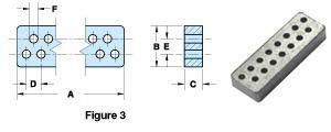 2644236001 - FAIR-RITE PRODUCTS