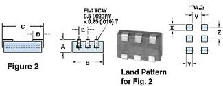 2744040447 - FAIR-RITE PRODUCTS